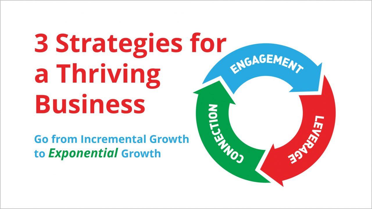 3 Growth Strategies